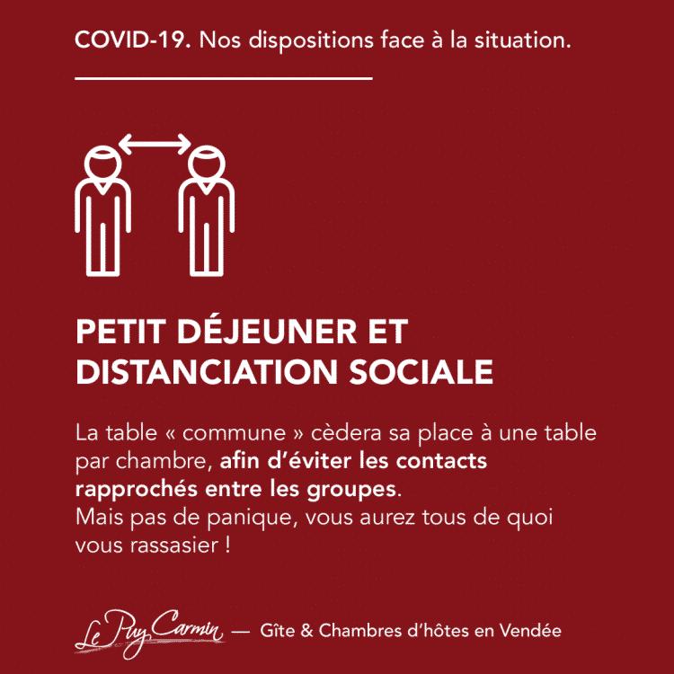 COVID-19 - Petit déjeuner et distanciation sociale